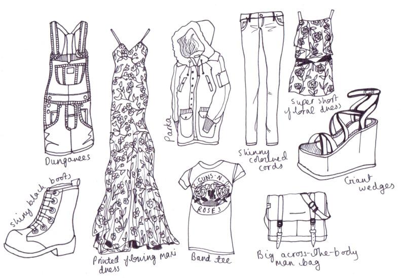 Jazzy Elizabeth's essentials - Cocoskies   Illustration, design & travel blog