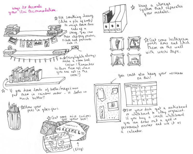 student accommodation ideas