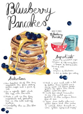 blueberry pancakes - Cocoskies